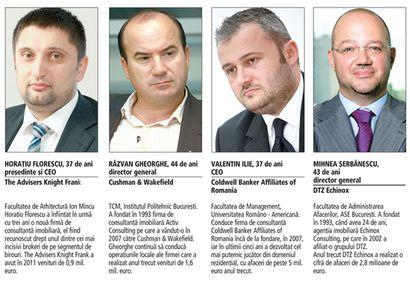 Cine conduce cele mai mari firme de consultanţă imobiliară