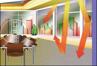 Panourile radiante: încălzesc ieftin, înfrumuseţează camera şi aduc economii uriaşe la întreţinere