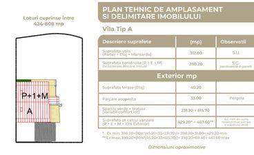 Vila A 4
